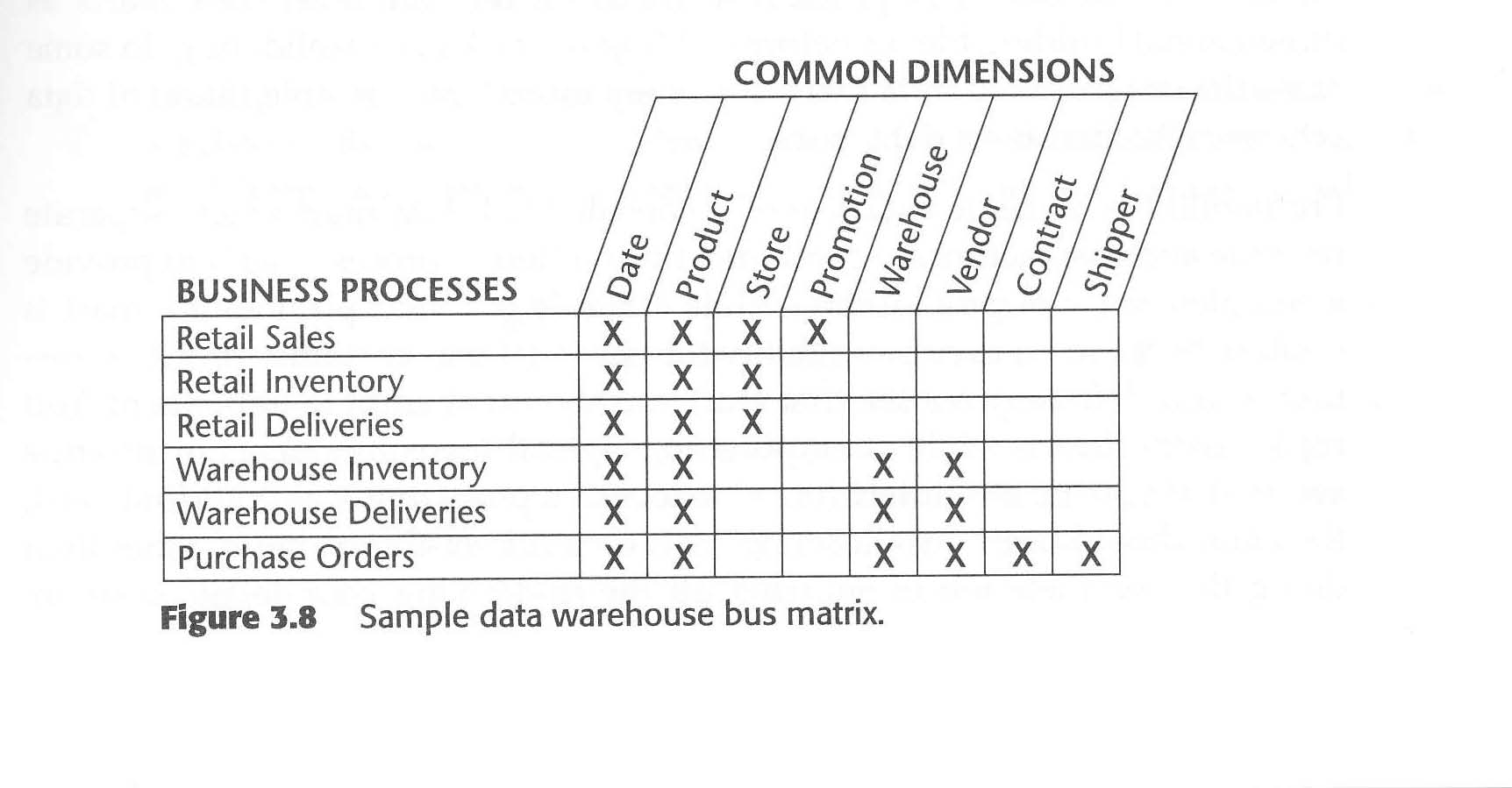 Data Warehouse Fact And Dimension Tables Data Warehouse_Page_3